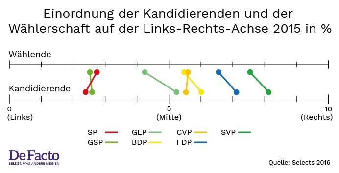 Grafik 2
