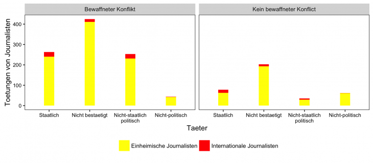 figure3_deutsch_gohdes