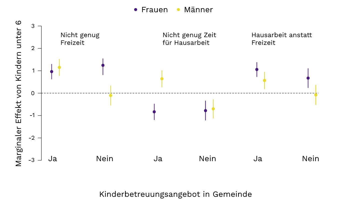 stadelmann_graph